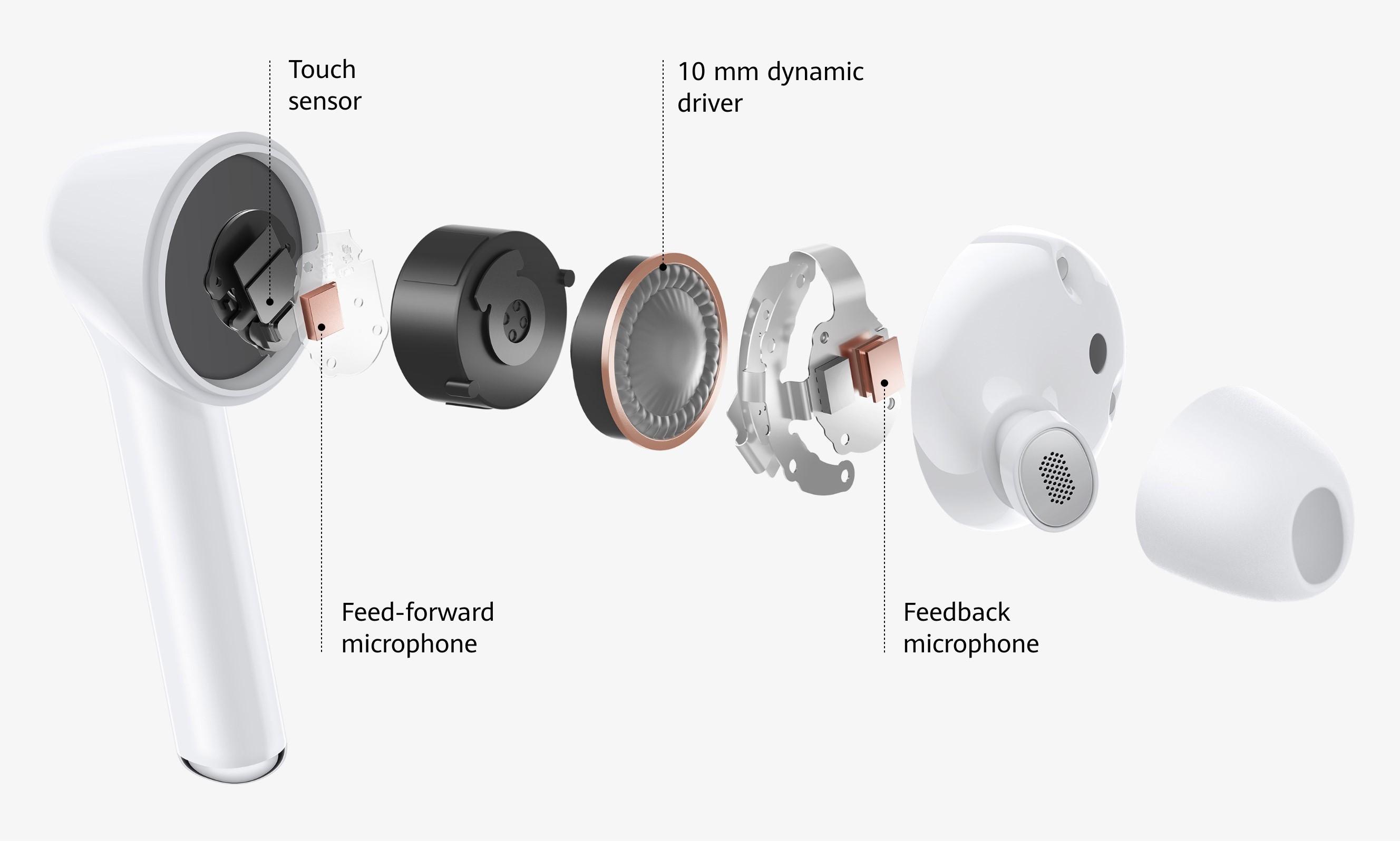 Aktywna redukcja szumów w słuchawkach za kilkaset złotych? Tak, w Huawei FreeBuds 3i 17