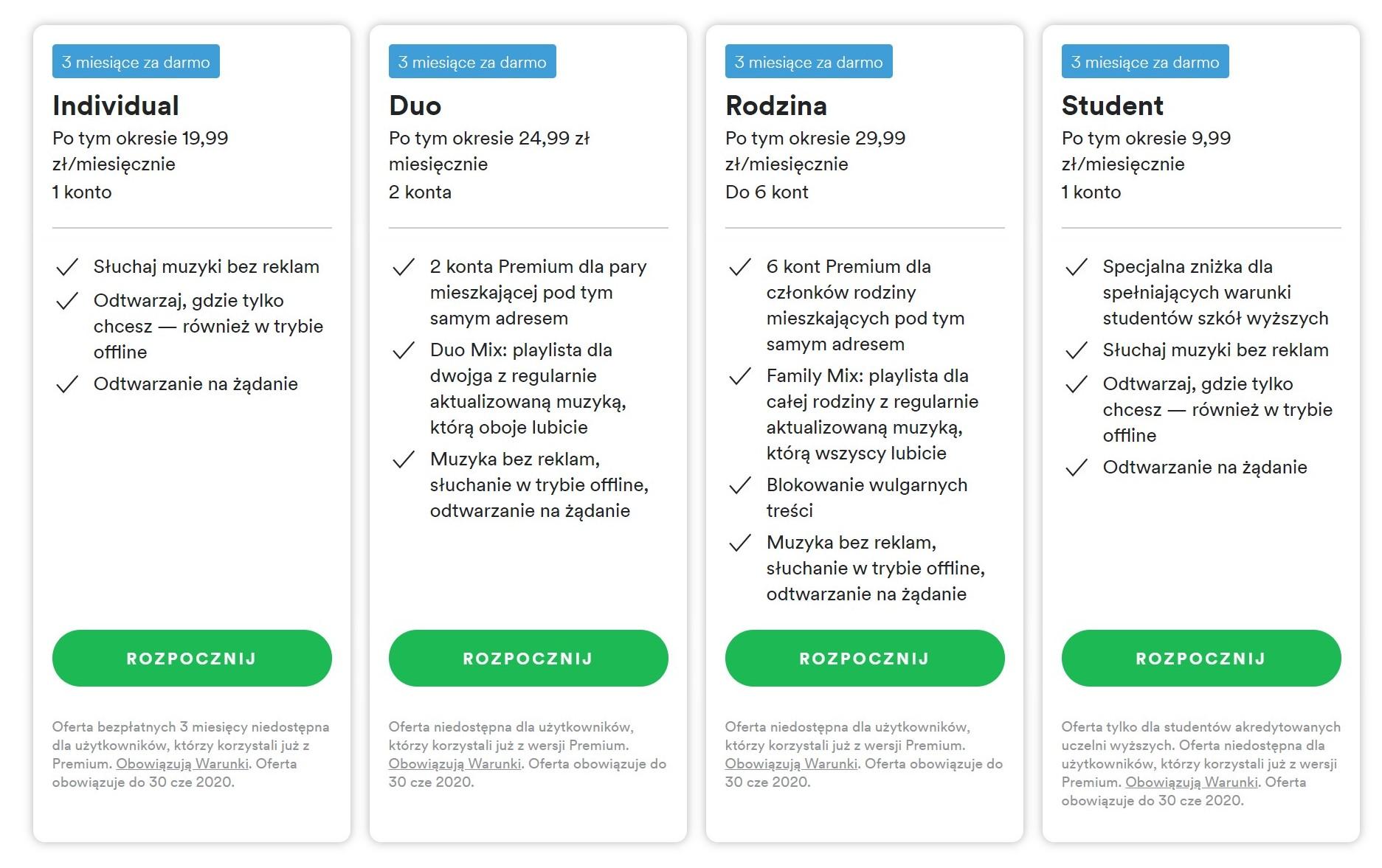 Spotify Premium wraca z promocją dla subskrybentów - 3 miesiące za 19,99 zł. Dla nowych - za darmo 22
