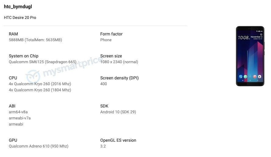 Desire 20 Pro będzie ratował dobre imię HTC lub to, co z niego zostało 18