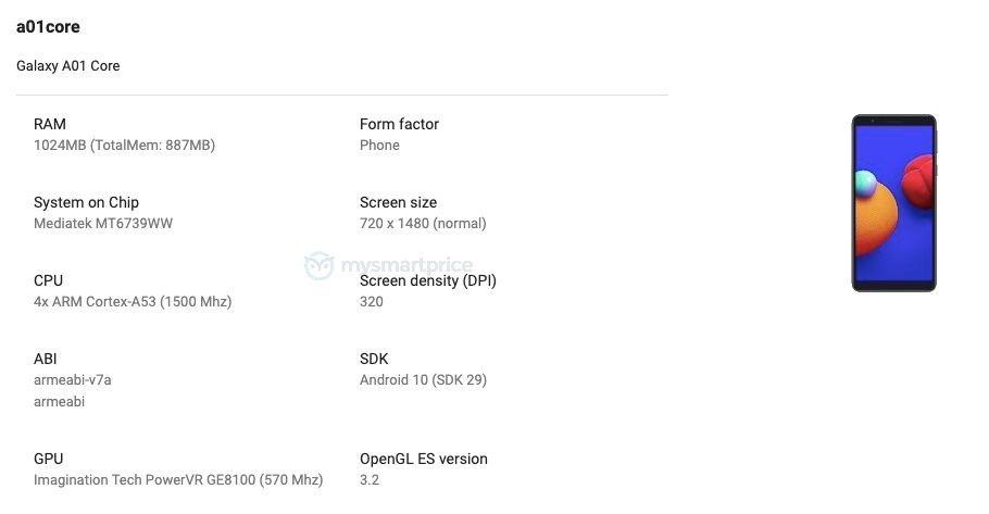 Samsung Galaxy A01 Core smartphone specs