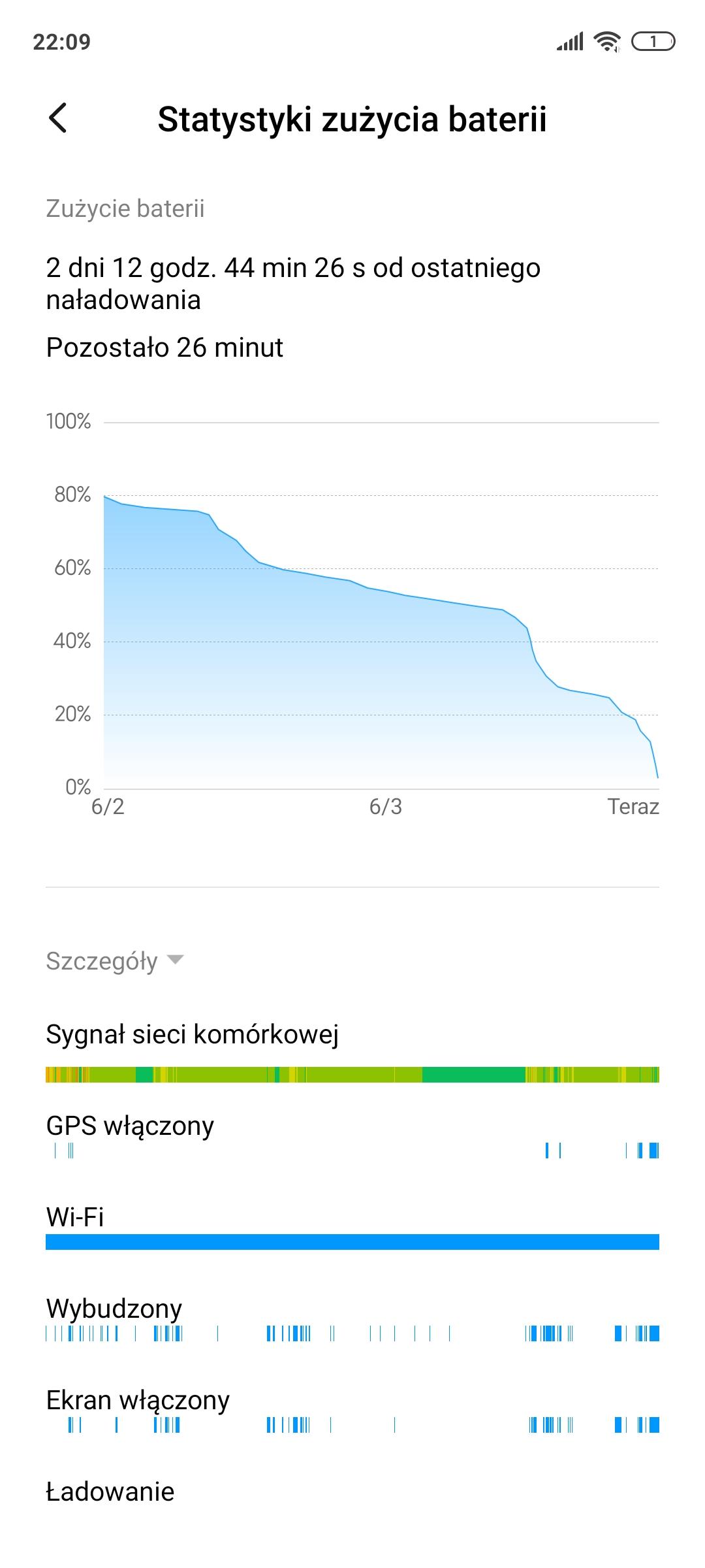 """Przepis na dobrego """"średniaka"""", czyli Redmi Note 9 Pro (recenzja) 52"""