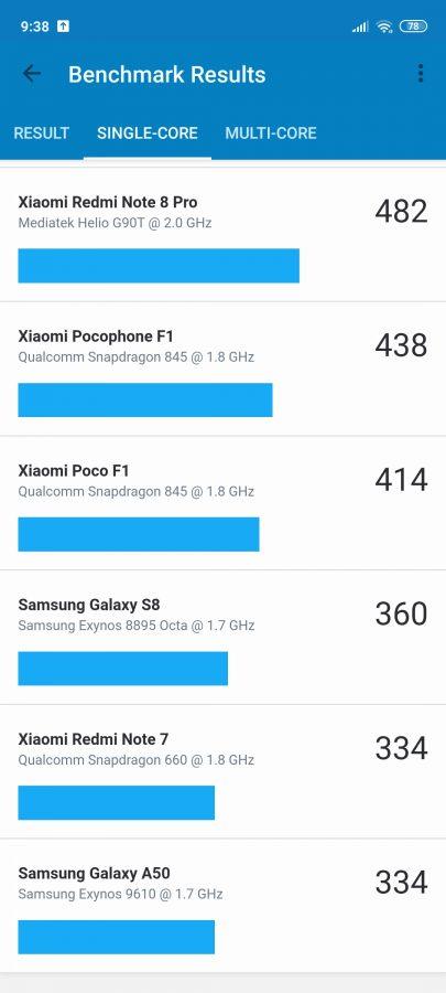 """Przepis na dobrego """"średniaka"""", czyli Redmi Note 9 Pro (recenzja) 38"""