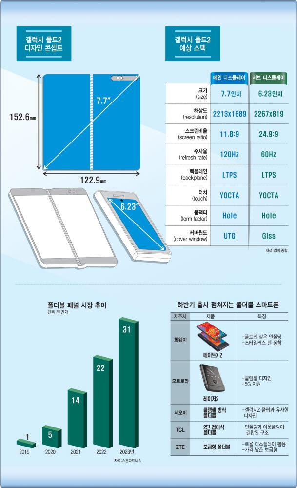 Samsung Galaxy Fold 2 screen display specs