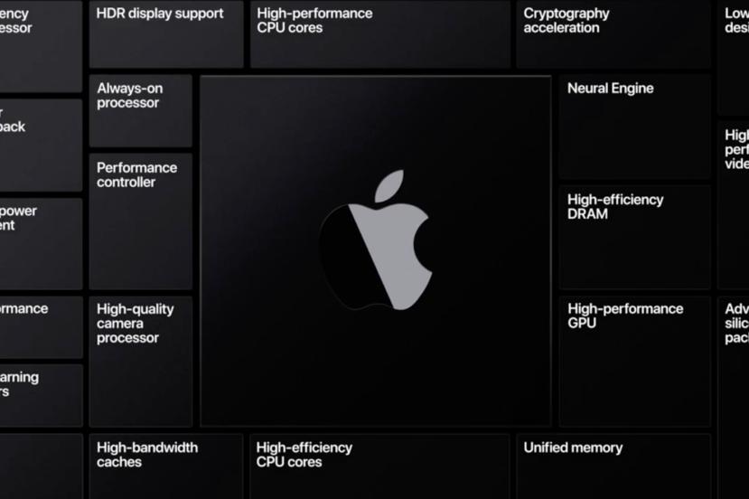 Procesor Apple A14T zastąpi układy Intela w iMaku