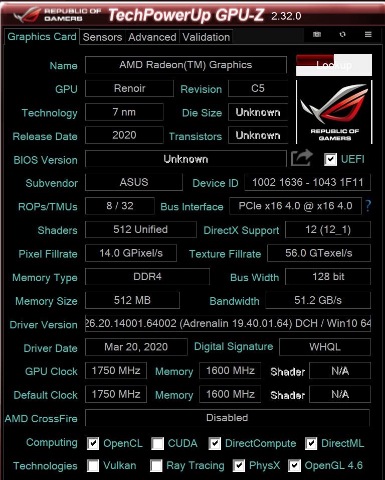 Recenzja ASUS Zephyrus G14 - maszyna gamingowa inna niż wszystkie 10