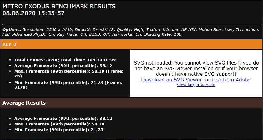 Recenzja ASUS Zephyrus G14 - maszyna gamingowa inna niż wszystkie 24