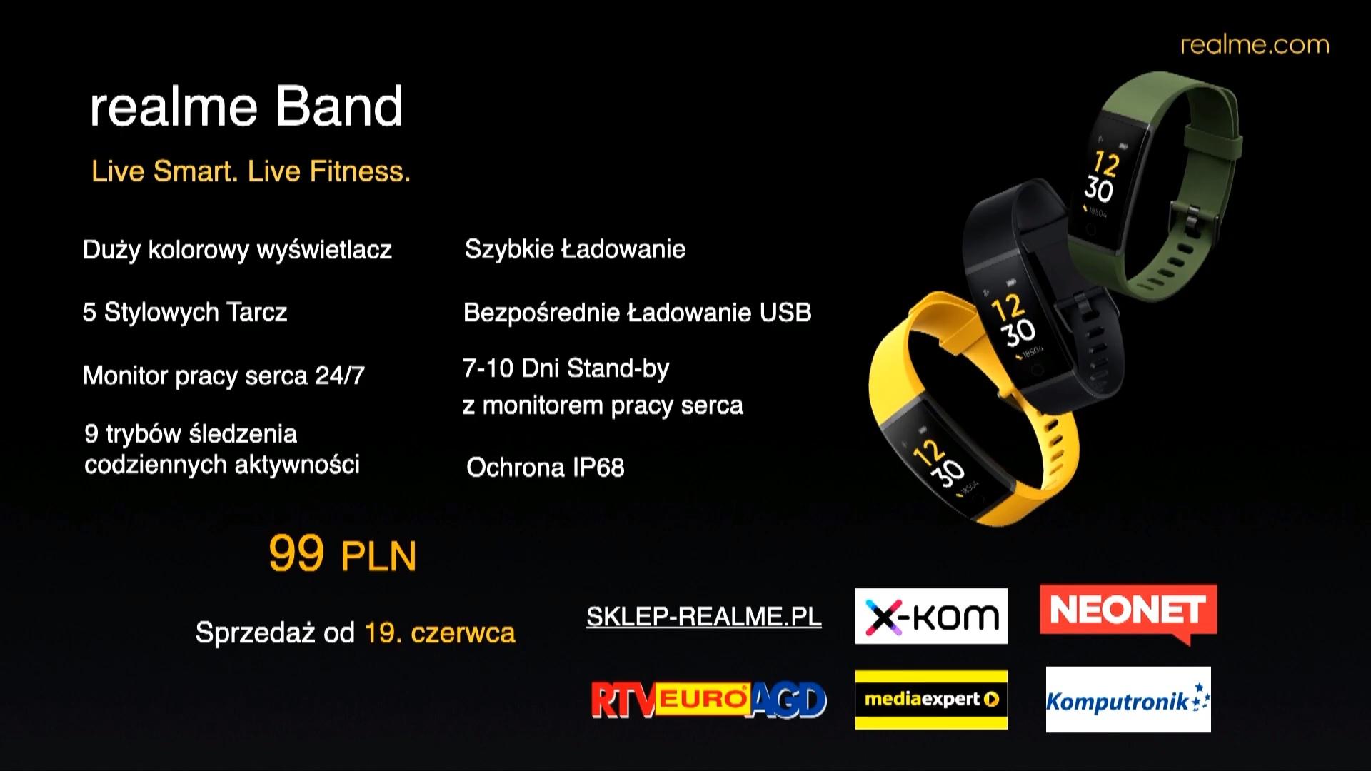 realme Band price Poland