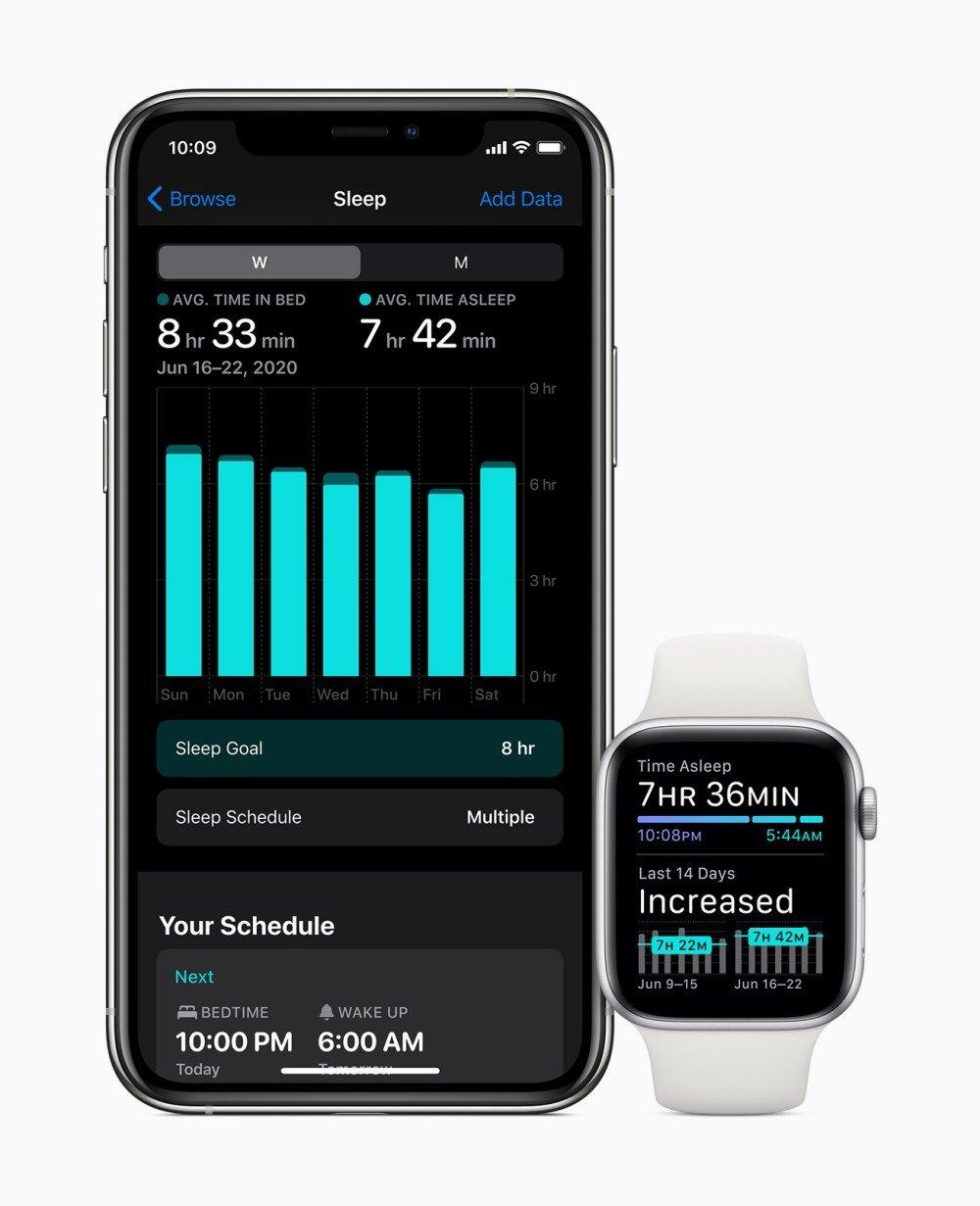 watchOS 7 – Apple Watch zadba o poprawny sen i czyste ręce