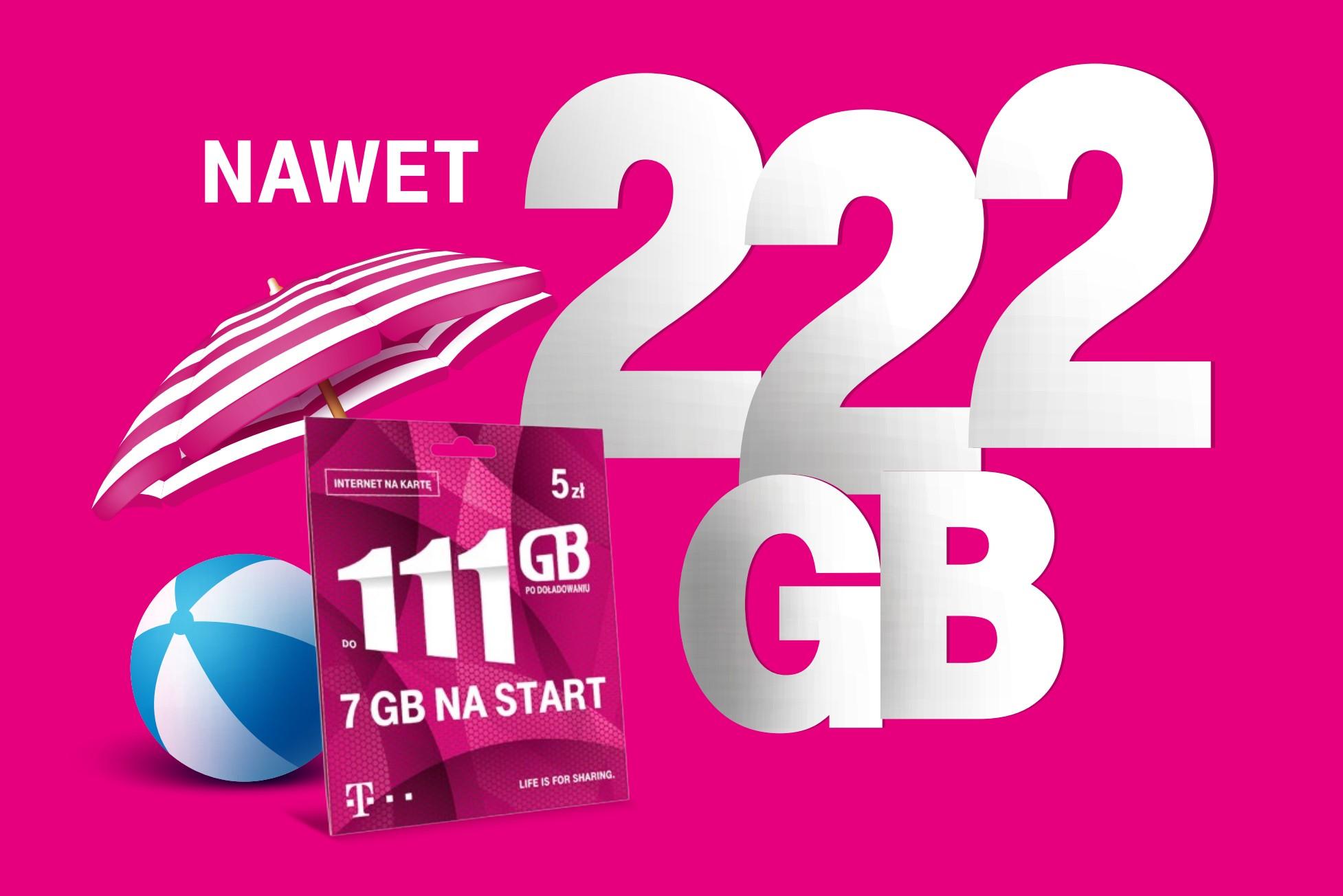 T-Mobile podwaja bonusy po doładowaniu w internecie na kartę - do zgarnięcia nawet 222 GB