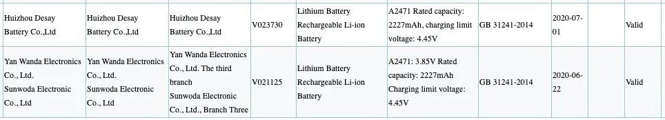 Wiemy, jaką pojemność będą miały baterie w iPhone'ach 12. Małe rozczarowanie 19
