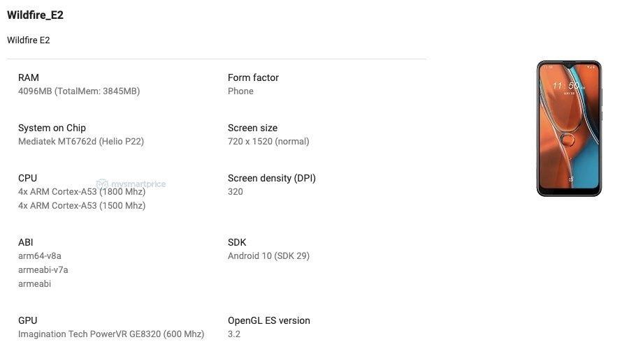specyfikacja HTC Wildfire E2