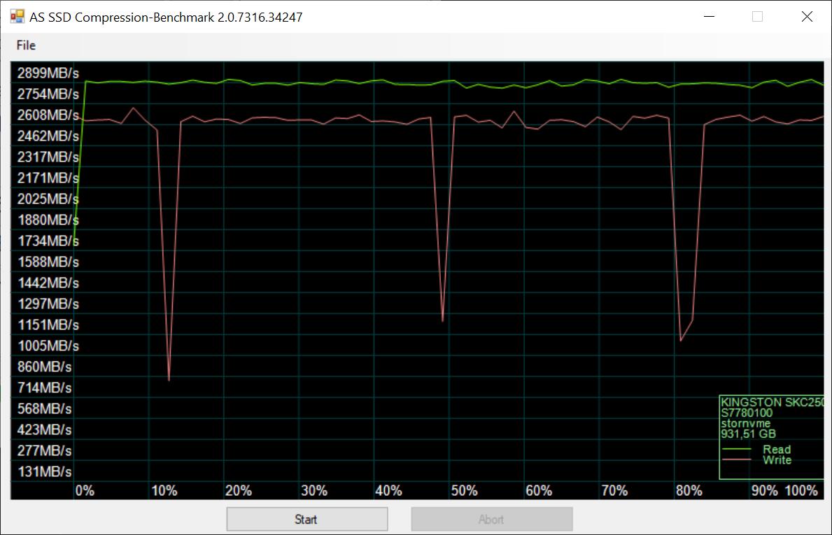 Dysk SSD Kingston KC2500 - wysoka wydajność w dobrej cenie (recenzja) 36