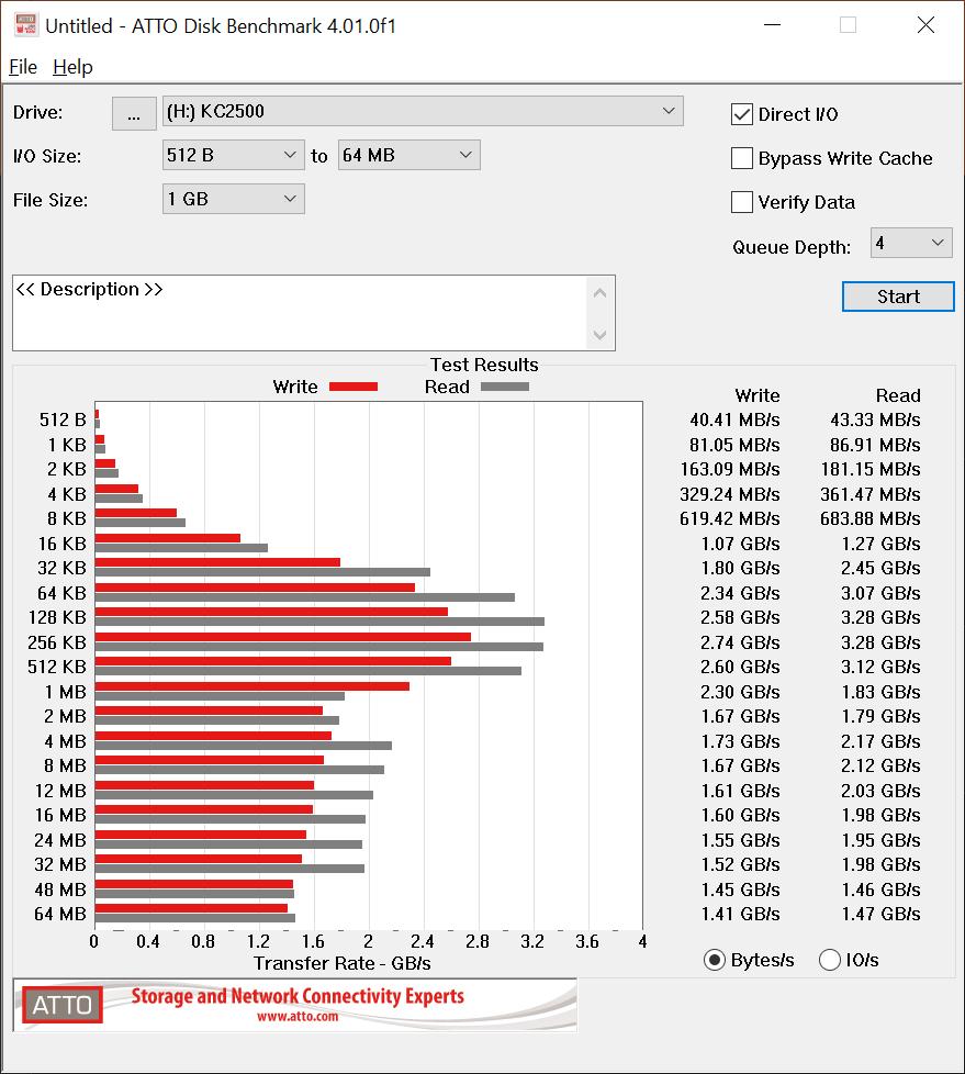 Dysk SSD Kingston KC2500 - wysoka wydajność w dobrej cenie (recenzja) 19