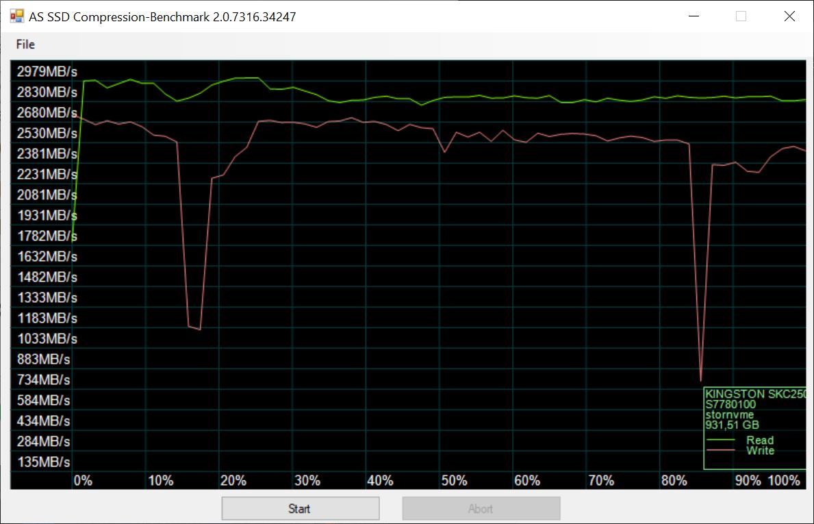Dysk SSD Kingston KC2500 - wysoka wydajność w dobrej cenie (recenzja) 24