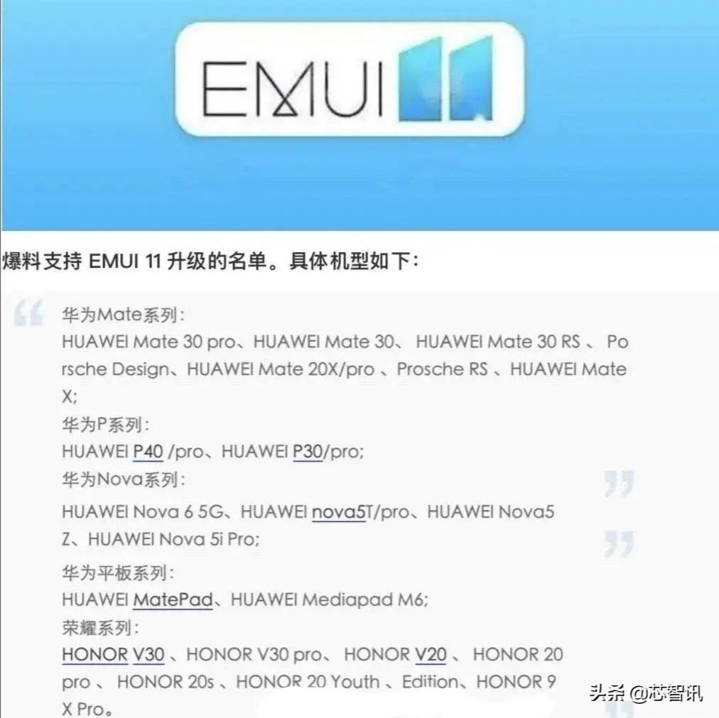 EMUI 11 - nieoficjalna lista smartfonów Huawei i Honor, które (podobno) w pierwszej kolejności otrzymają aktualizację