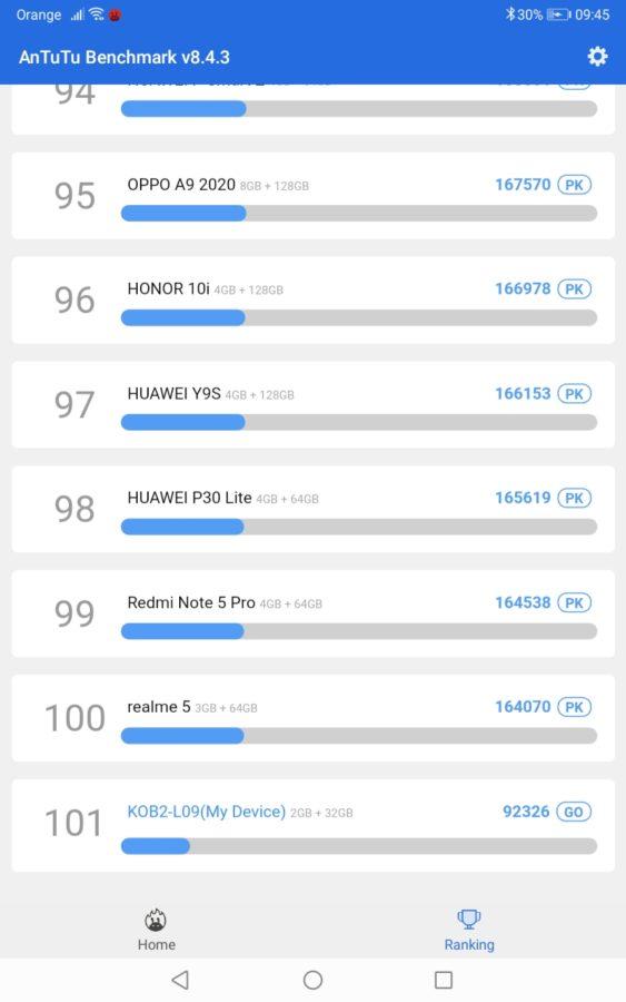 Czy warto kupować tanie tablety? Przemyślenia na podstawie testu Huawei MatePad T8 23