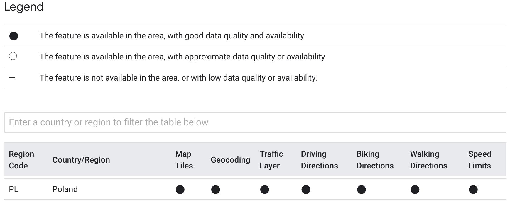 Mapy Google – dokumentacja
