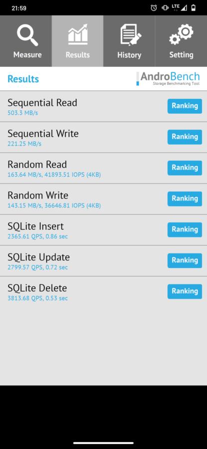 Motorola One Fusion+ to średniak, któremu brakuje tylko NFC (recenzja) 38