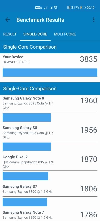 Recenzja Huawei P40 Pro Plus. Do pełni szczęścia brakuje niewiele 86 Recenzja Huawei P40 Pro Plus