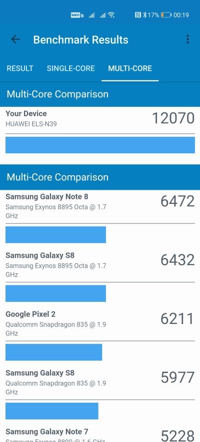 Recenzja Huawei P40 Pro Plus. Do pełni szczęścia brakuje niewiele 87 Recenzja Huawei P40 Pro Plus