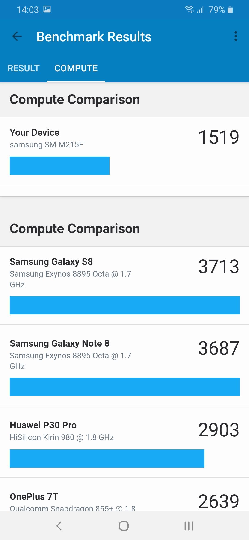 Samsung Galaxy M21: wiele możliwości, niewielki koszt (recenzja)