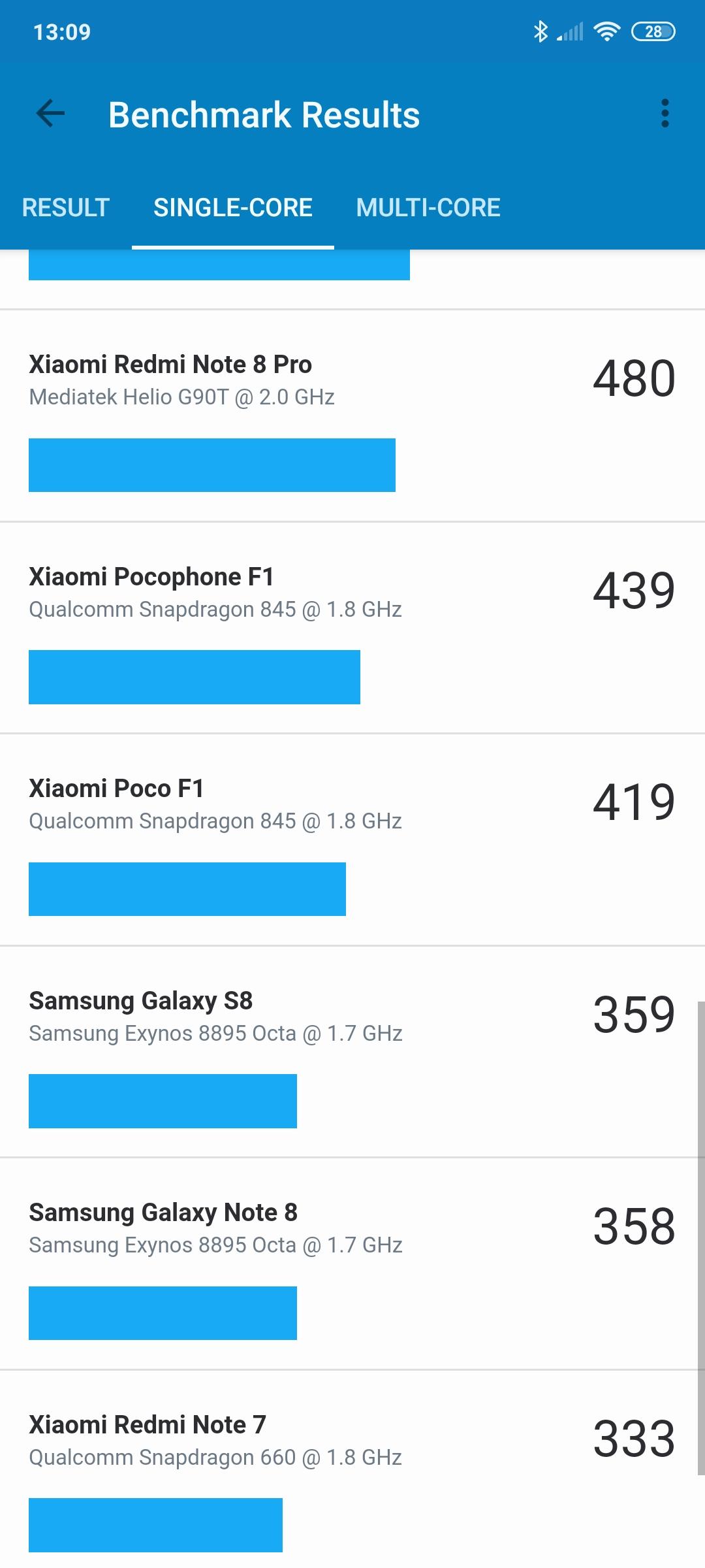Takie smartfony lubię! Recenzja Poco F2 Pro 43 Poco F2 Pro