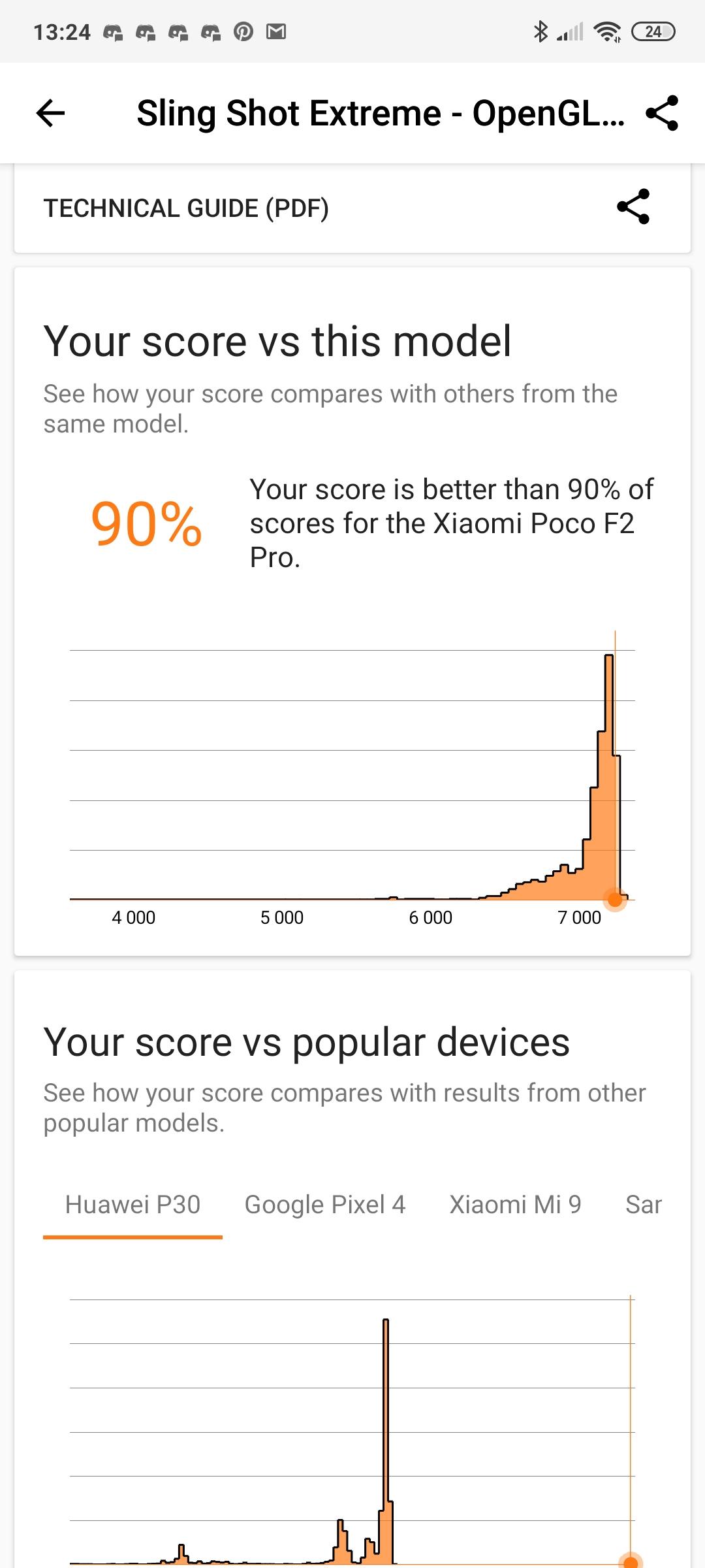 Takie smartfony lubię! Recenzja Poco F2 Pro 49 Poco F2 Pro