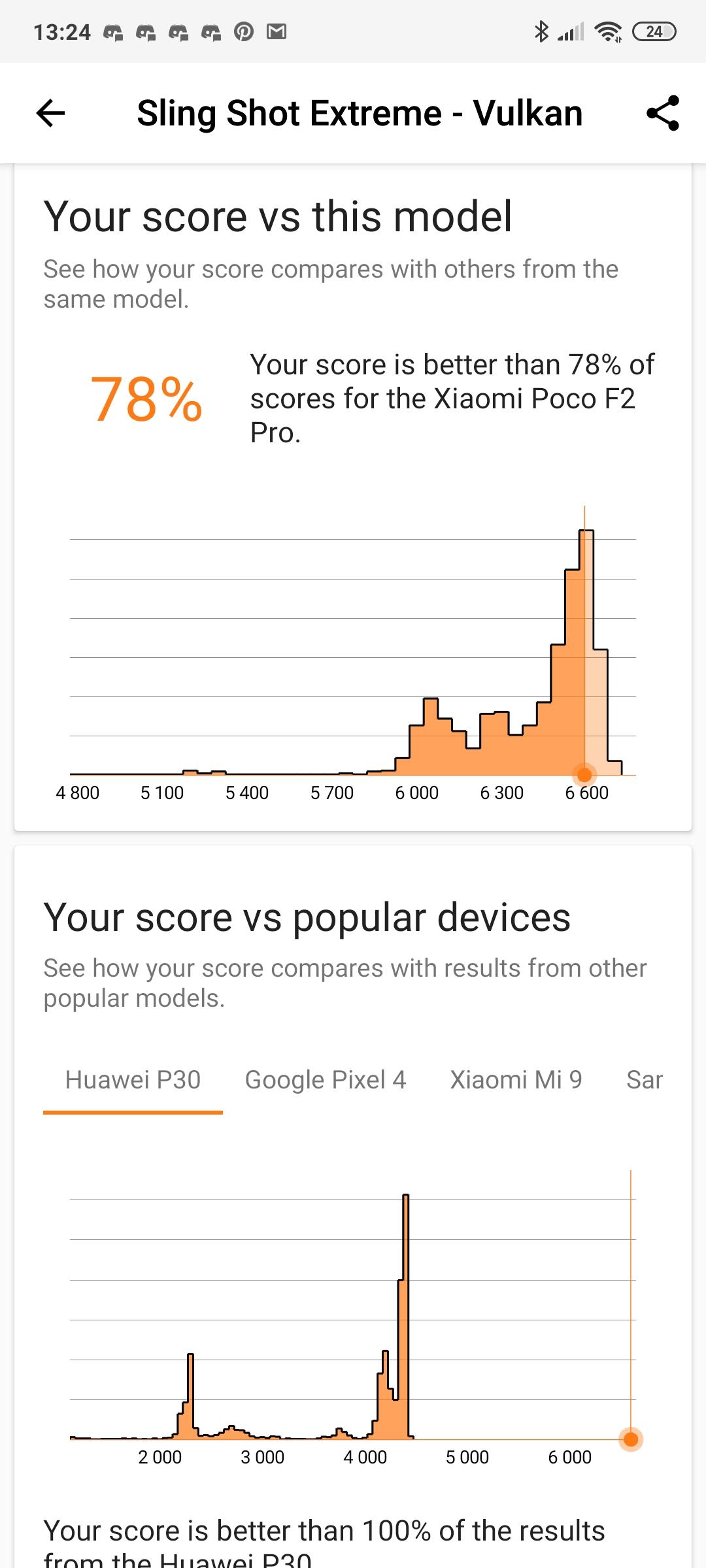 Takie smartfony lubię! Recenzja Poco F2 Pro 54 Poco F2 Pro