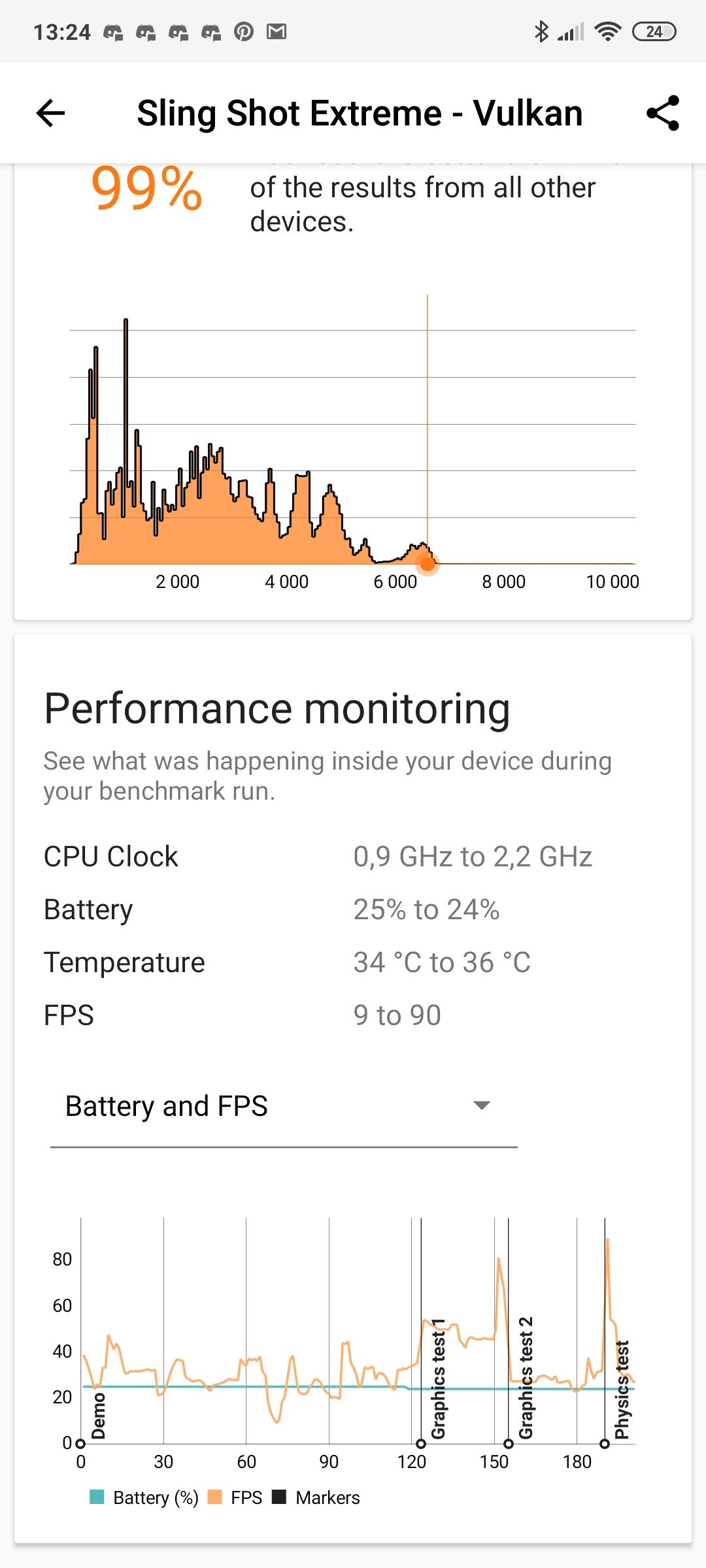 Takie smartfony lubię! Recenzja Poco F2 Pro 57 Poco F2 Pro