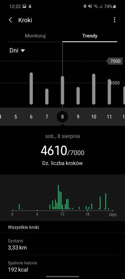 Chciałabym, żeby działał dłużej - taki jest fajny. Recenzja Samsung Galaxy Watch 3 61 samsung galaxy watch 3