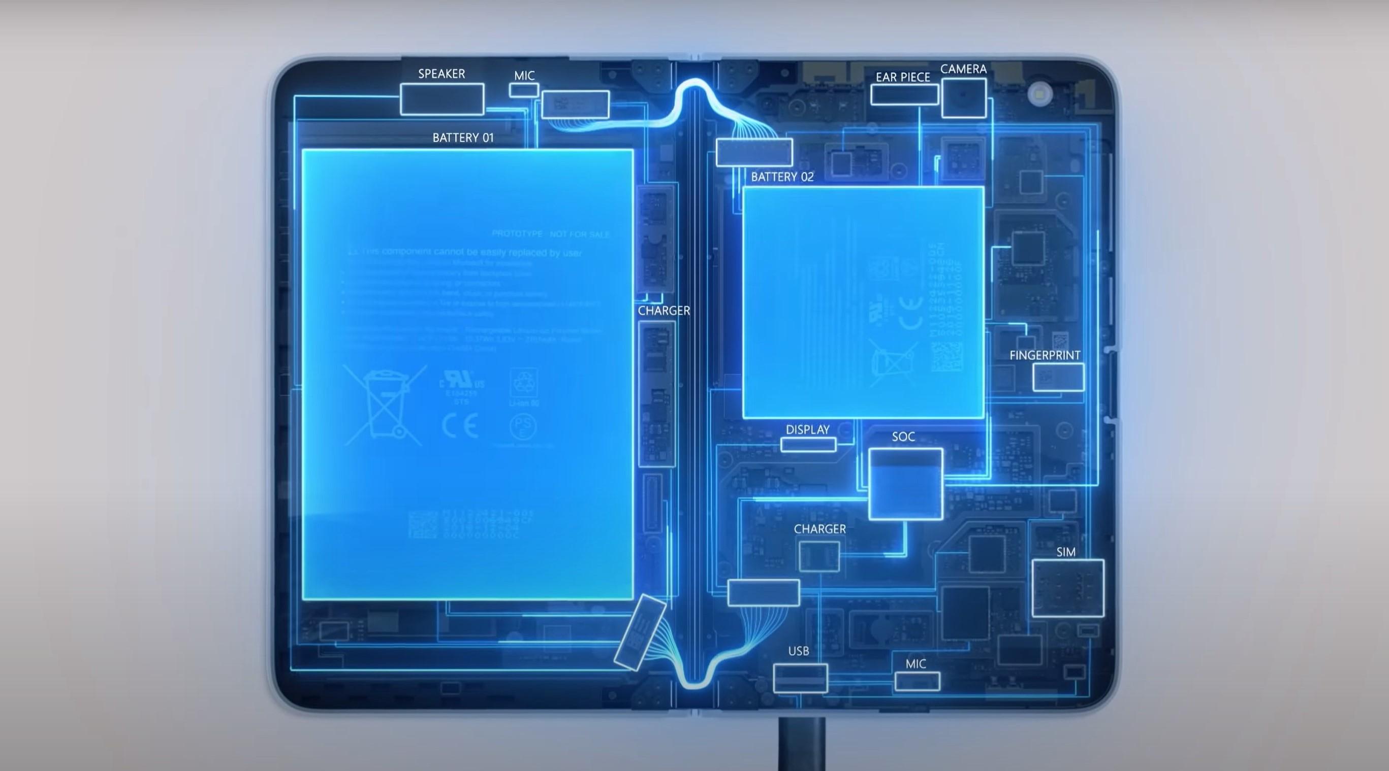 Microsoft idzie w zaparte. Będzie Surface Duo 2 z modemem 5G