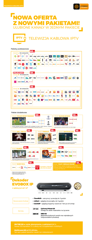 Cyfrowy Polsat nowa oferta telewizja IPTV