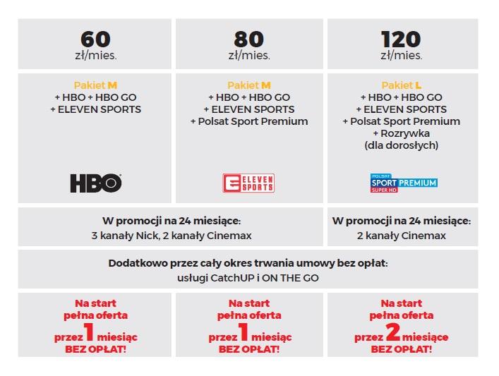 Cyfrowy Polsat nowa oferta telewizja satelitarna kablowa IPTV pakiety premium