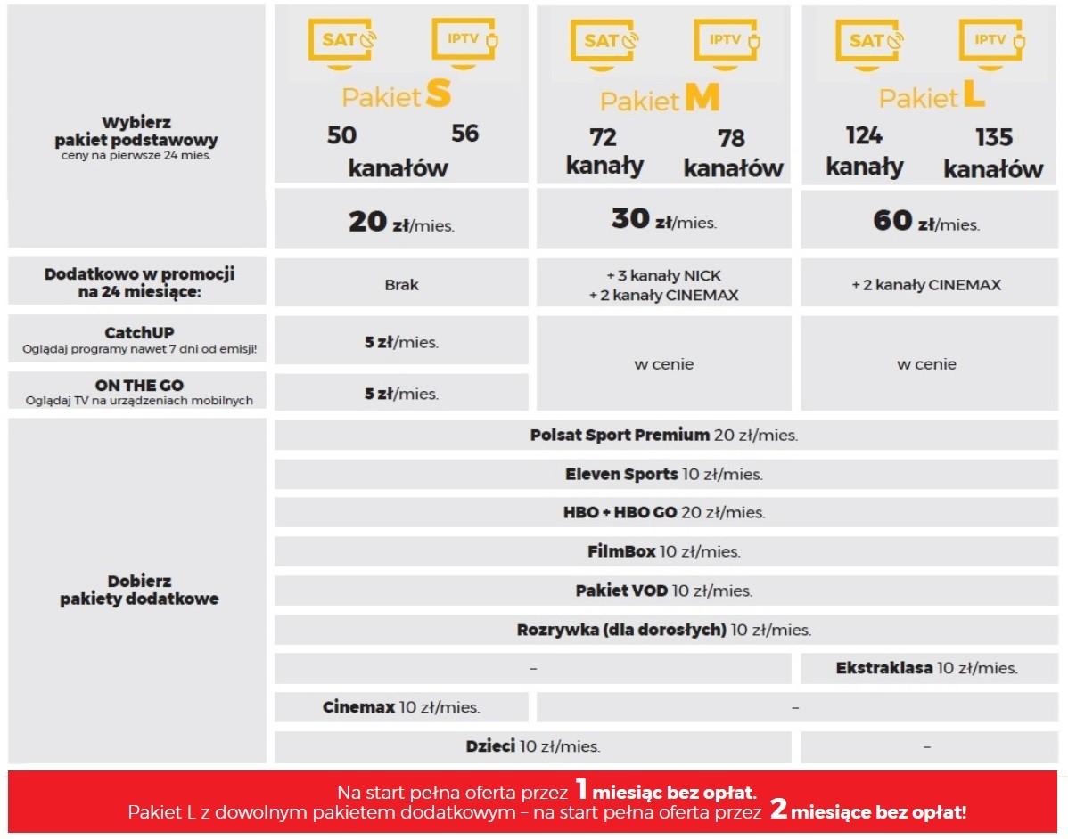 Cyfrowy Polsat nowa oferta telewizja satelitarna kablowa IPTV
