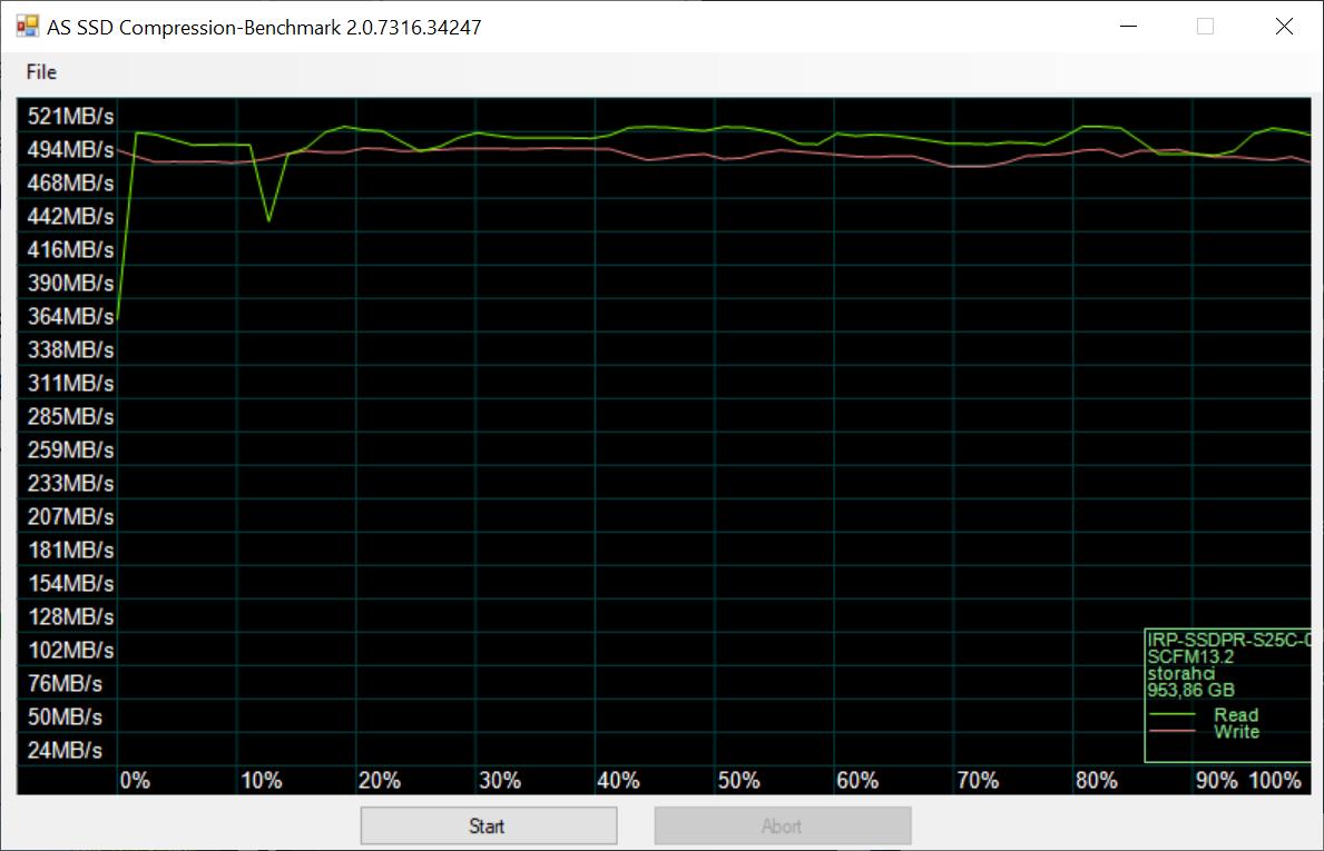 GoodRam IRDM Pro 1 TB - druga generacja klasycznego SSD (recenzja)