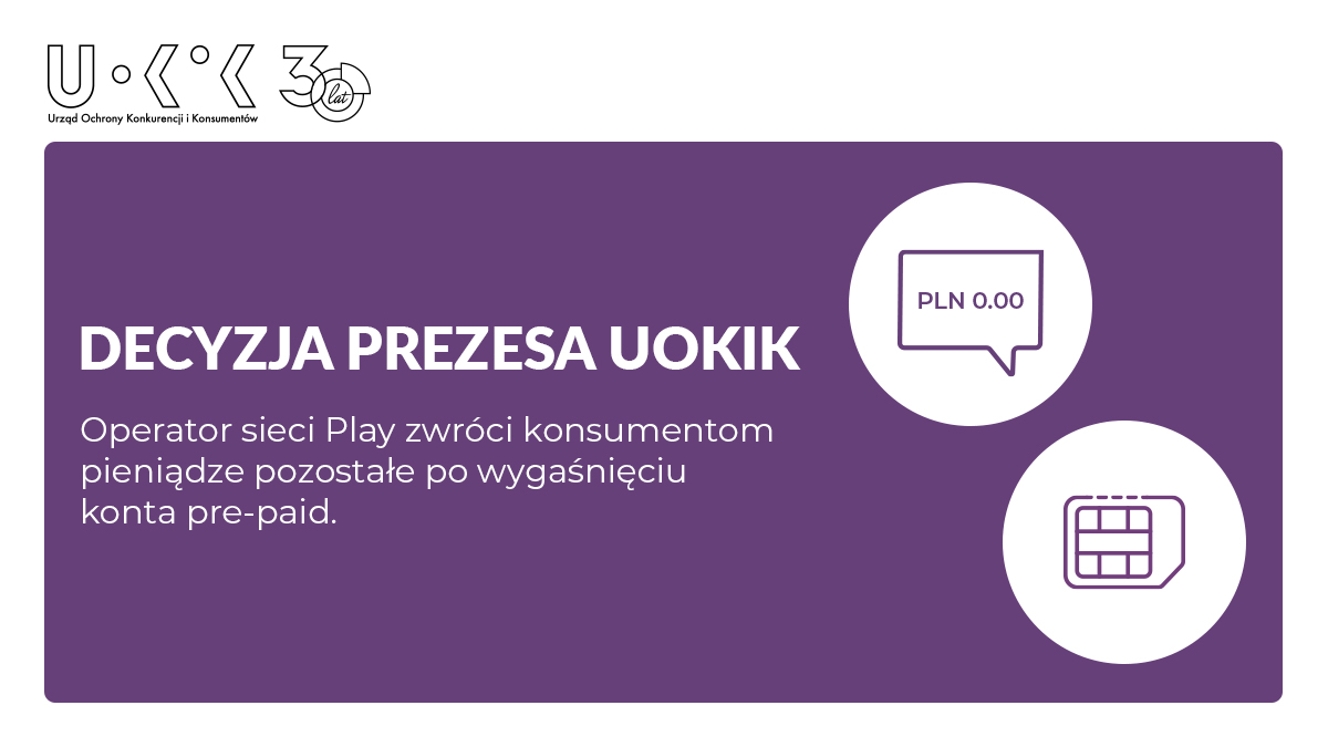 Prezes UOKiK Tomasz Chróstny zobowiązał sieć Play do zwrotu konsumentom pieniędzy pozostałych po wygaśnięciu konta pre-paid
