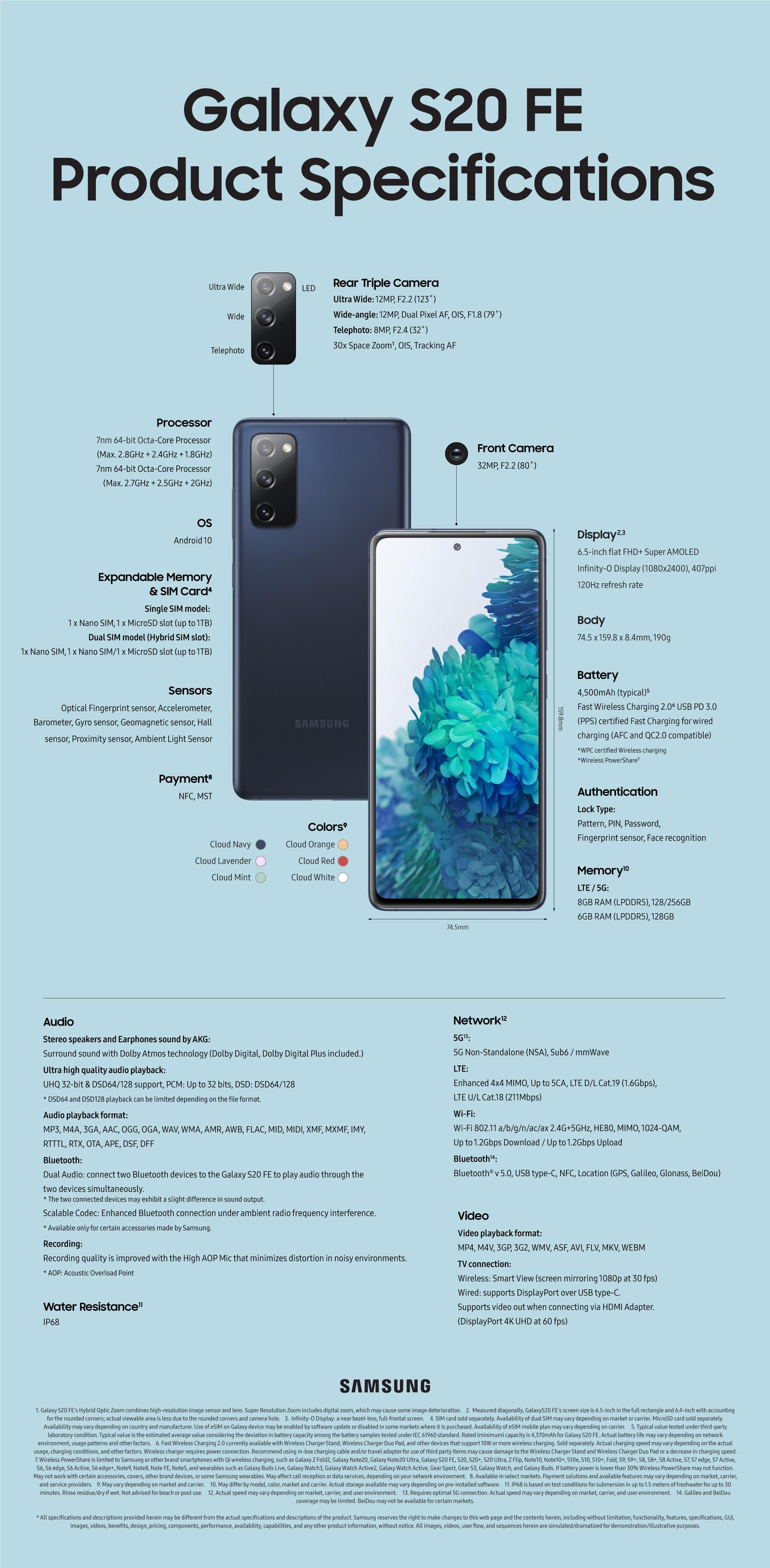 smartfon Samsung Galaxy S20 FE smartphone