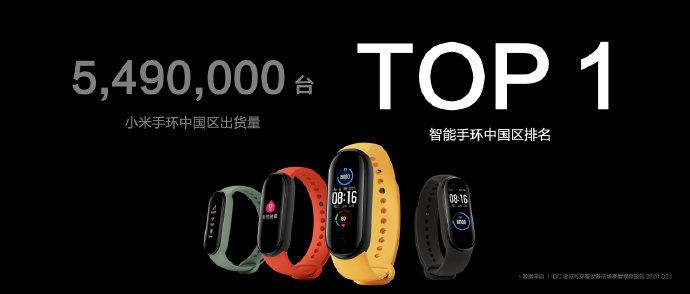 Xiaomi Mi Band Huami dostawy Chiny
