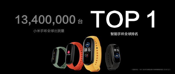 Xiaomi Mi Band Huami dostawy świat