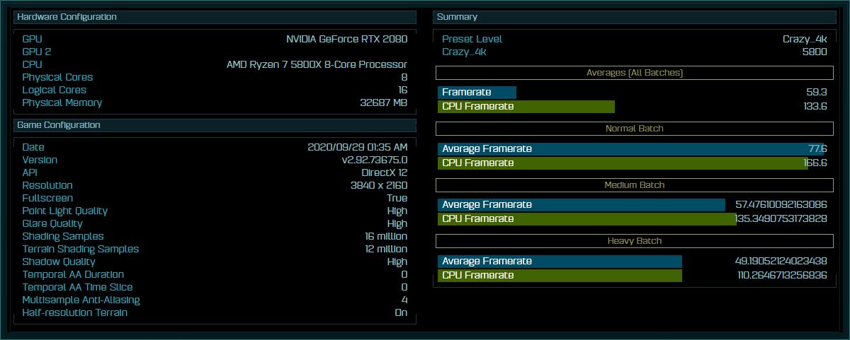Ryzen 7 5800X Ashes of the Singularity
