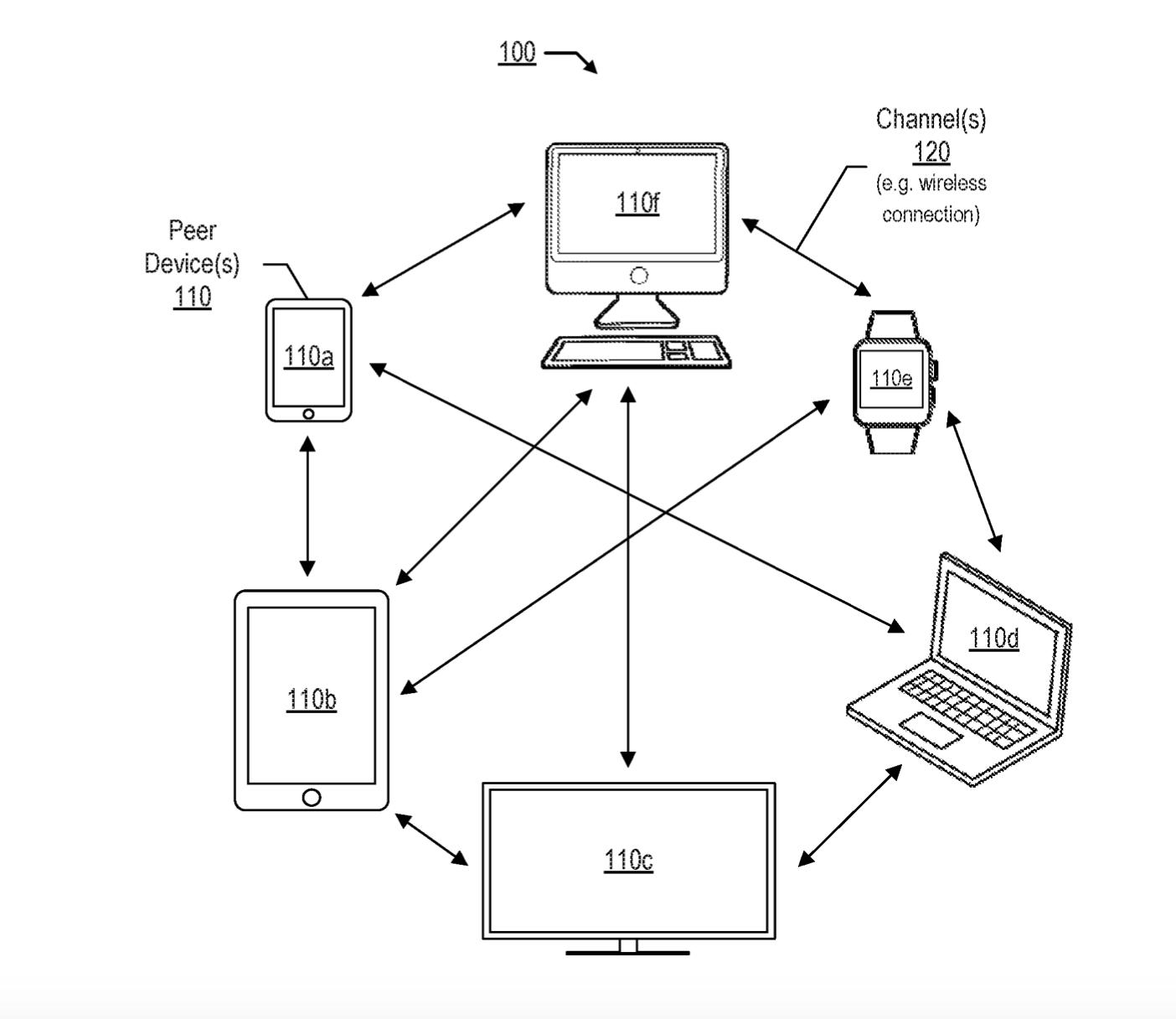 Apple – patent na przetwarzanie rozproszone.