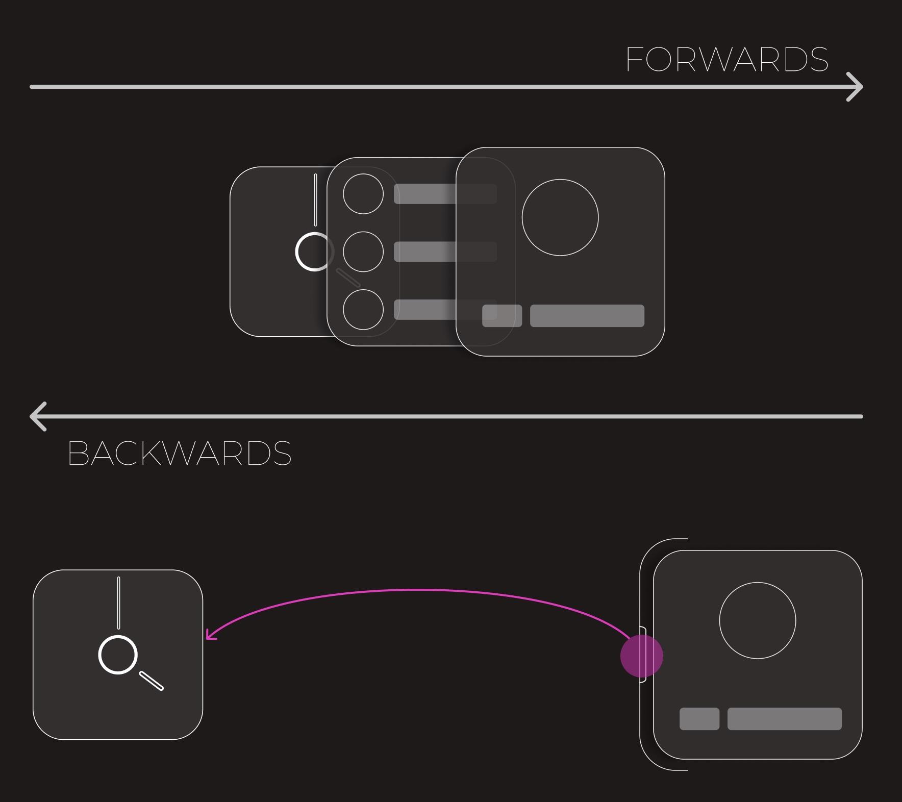 Fitbit OS 5.0 wprowadzi nowy sposób nawigacji po systemie