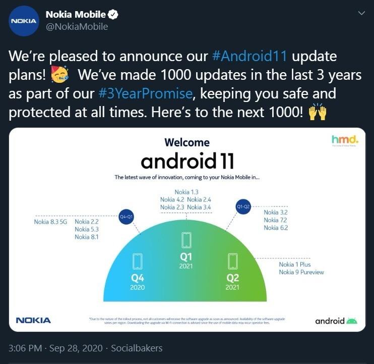 HMD Global zdradziło, kiedy zamierza zaktualizować smartfony Nokia do Androida 11