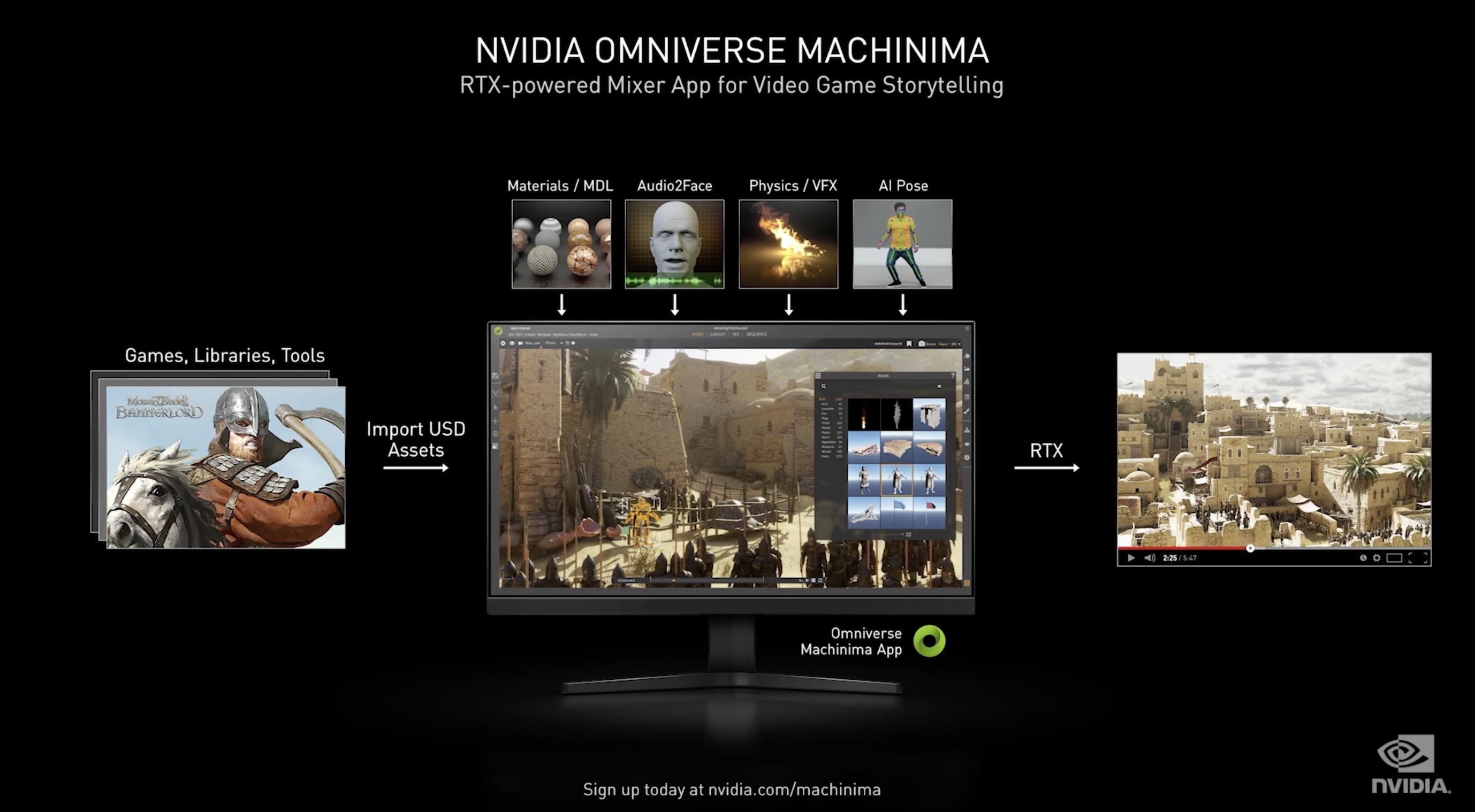 Nvidia Omniverse Machinima