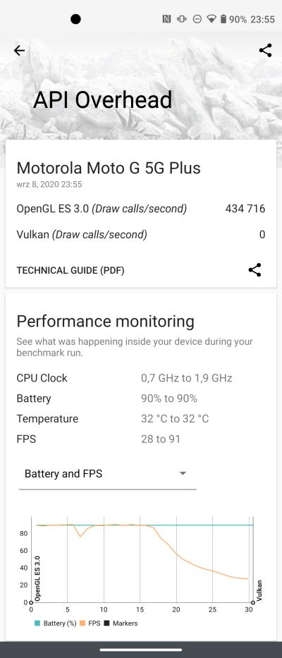 Recenzja Moto G 5G Plus - co poza 5G? 51 moto g 5g plus