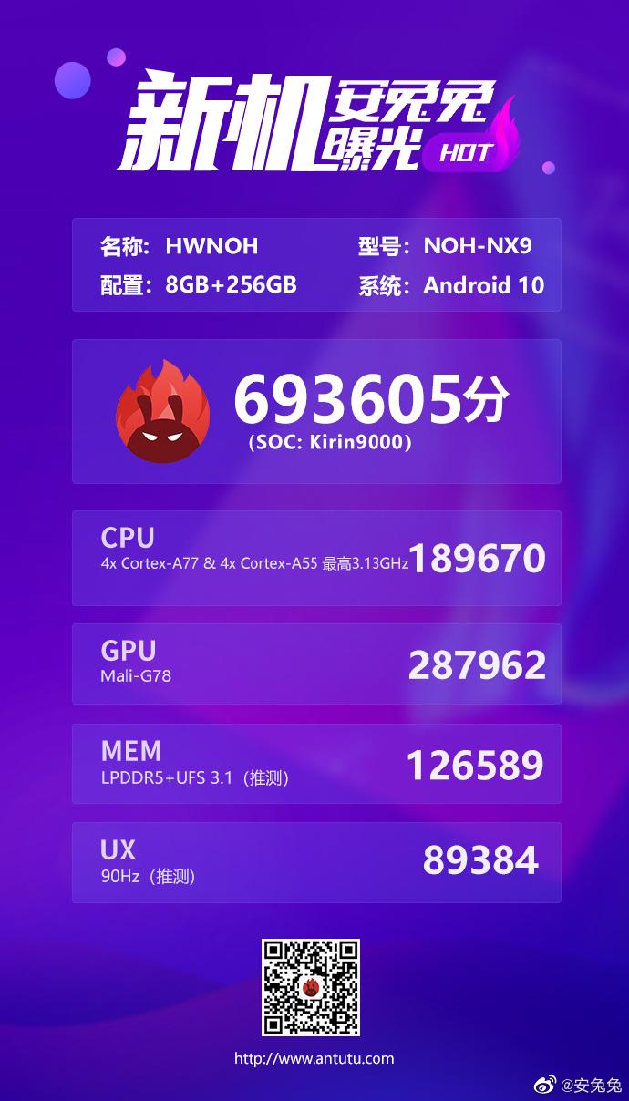 Huawei Mate 40 Pro HiSilicon Kirin 9000 AnTuTu