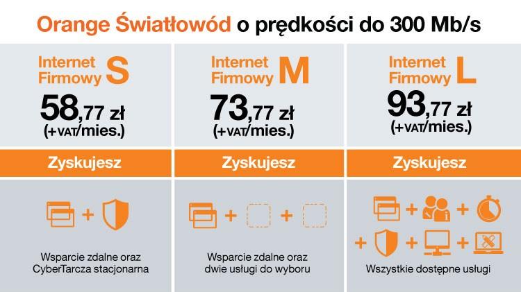Orange Nowy Internet Firmowy pakiety cennik