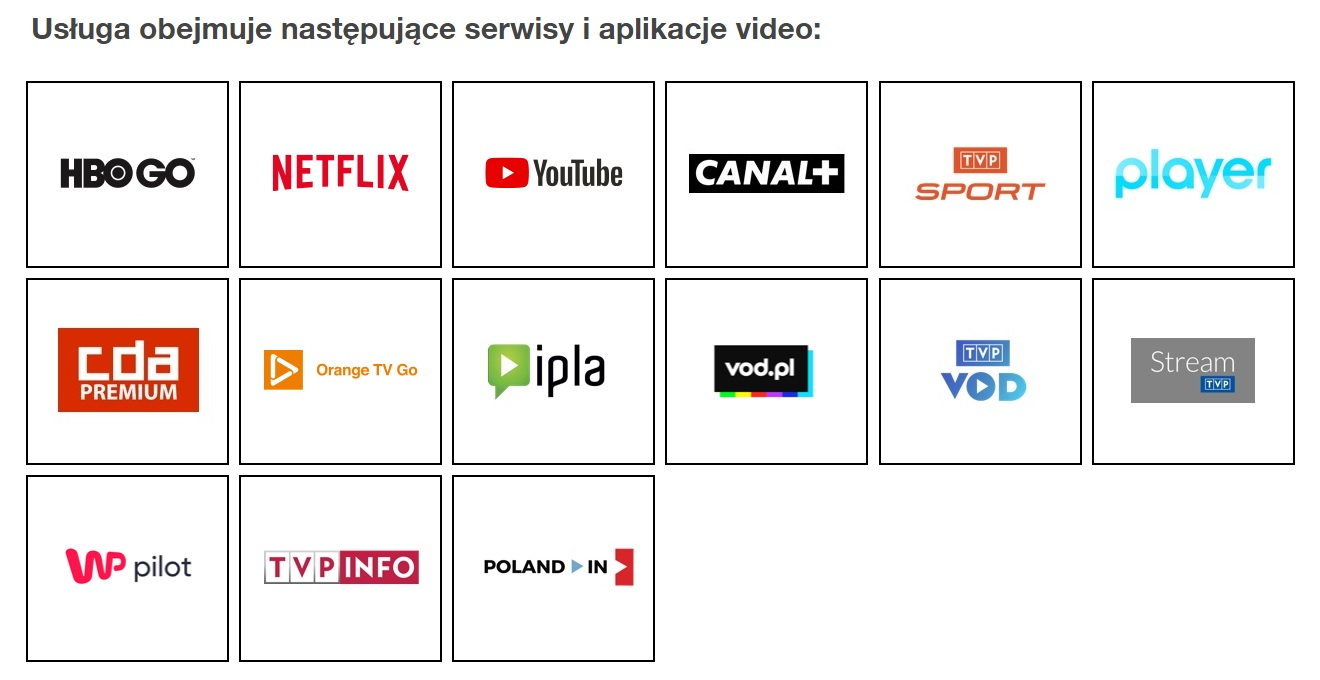 Orange Video Pass lista serwisów