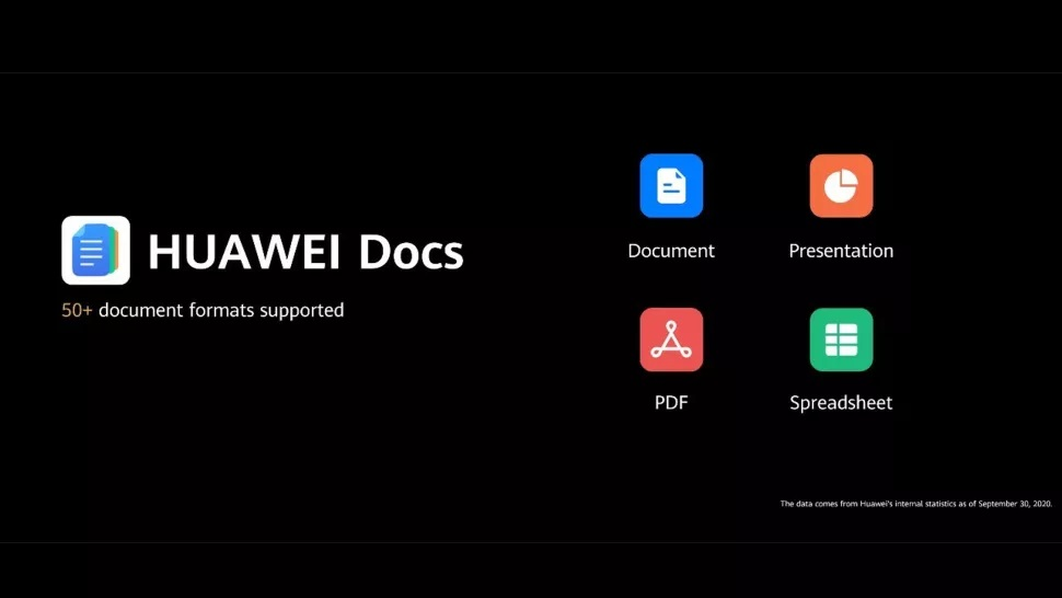 Huawei Docs - zagrożenie dla Microsoft Office