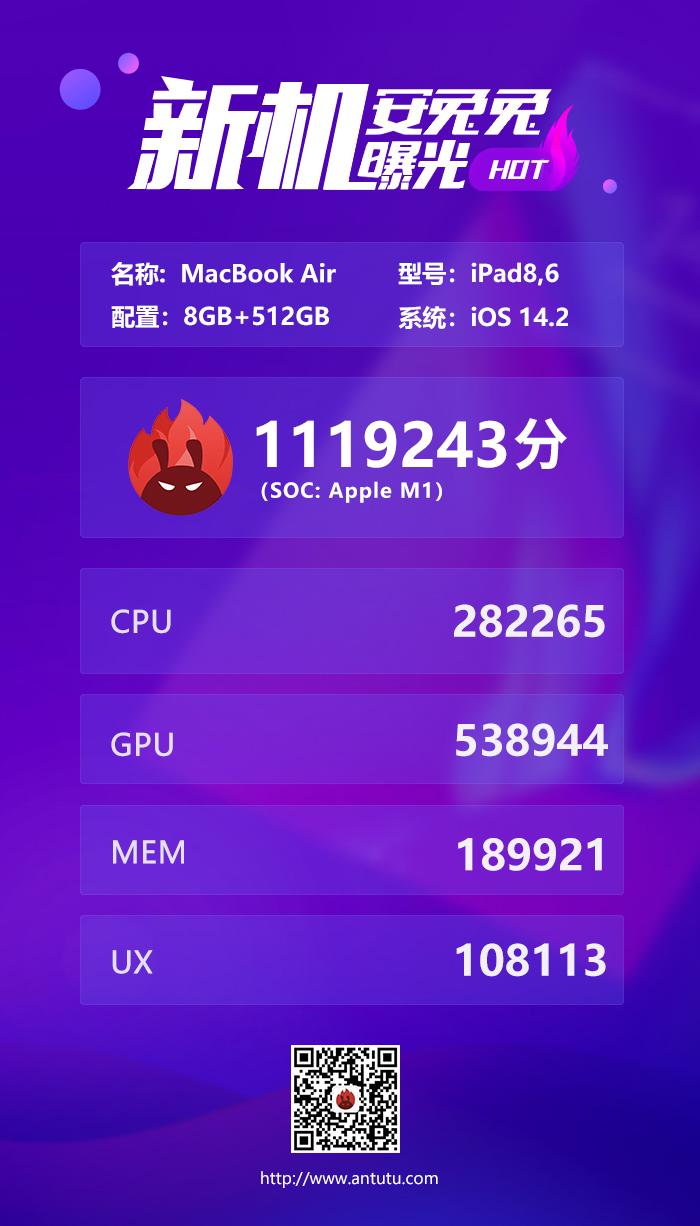 procesor Apple M1 AnTuTu